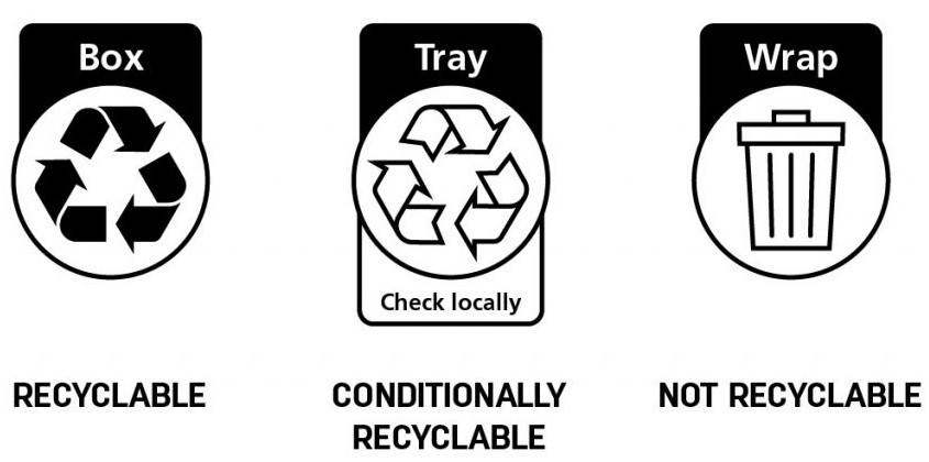 Australasian Recycling Label. The label explains how to recycle or dispose of the individual components of the packaging